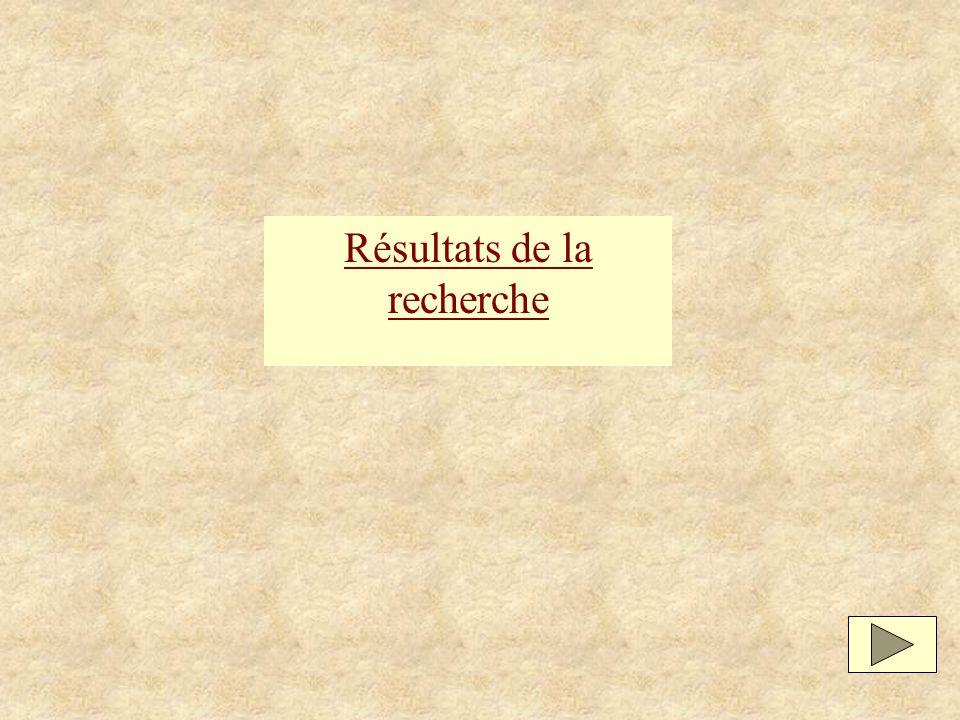 Résultats de la recherche