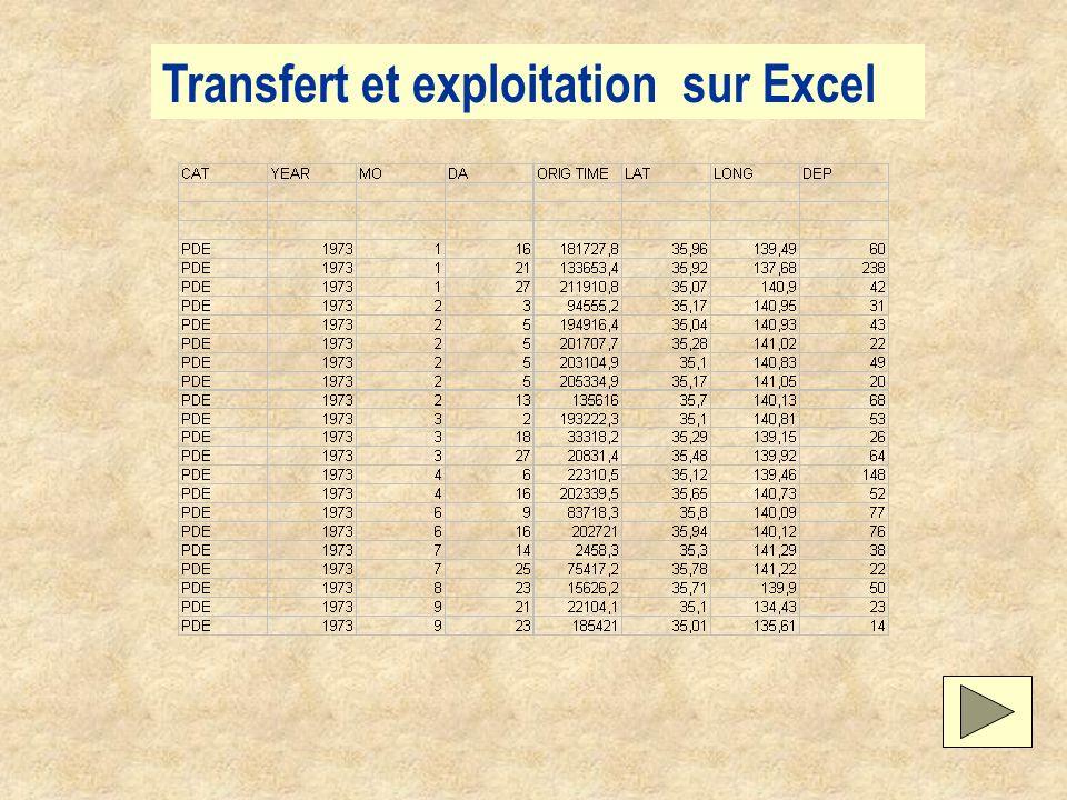 Transfert et exploitation sur Excel