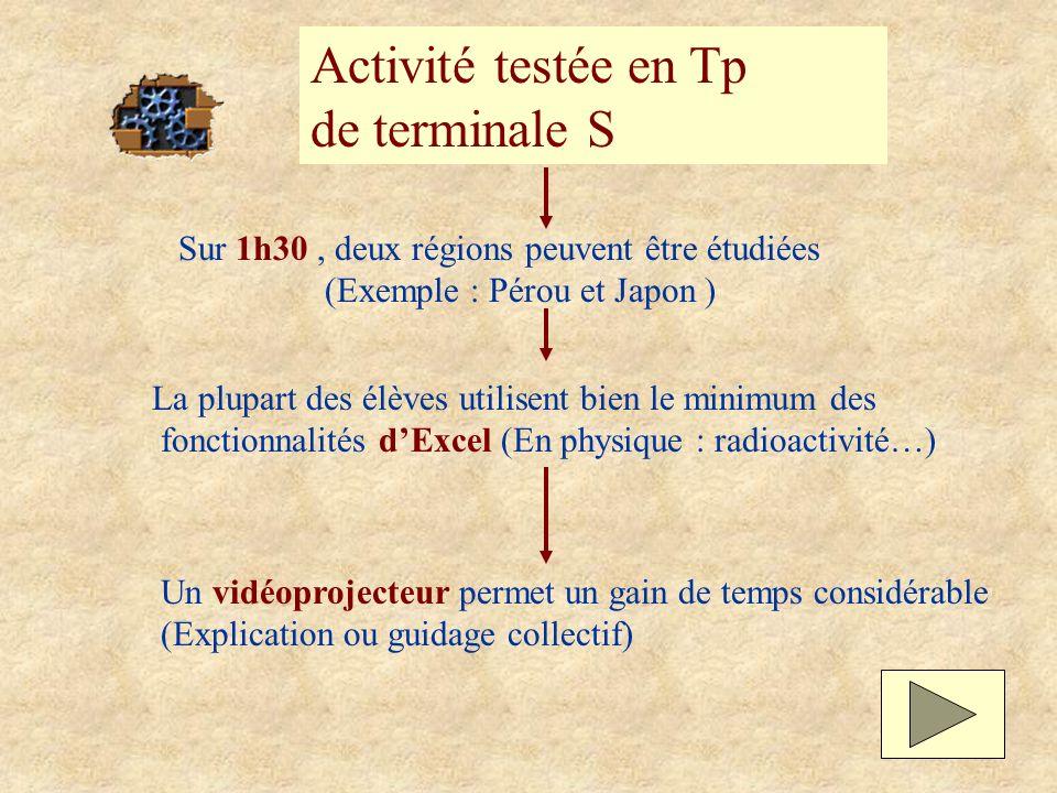 Activité testée en Tp de terminale S Sur 1h30, deux régions peuvent être étudiées (Exemple : Pérou et Japon ) La plupart des élèves utilisent bien le