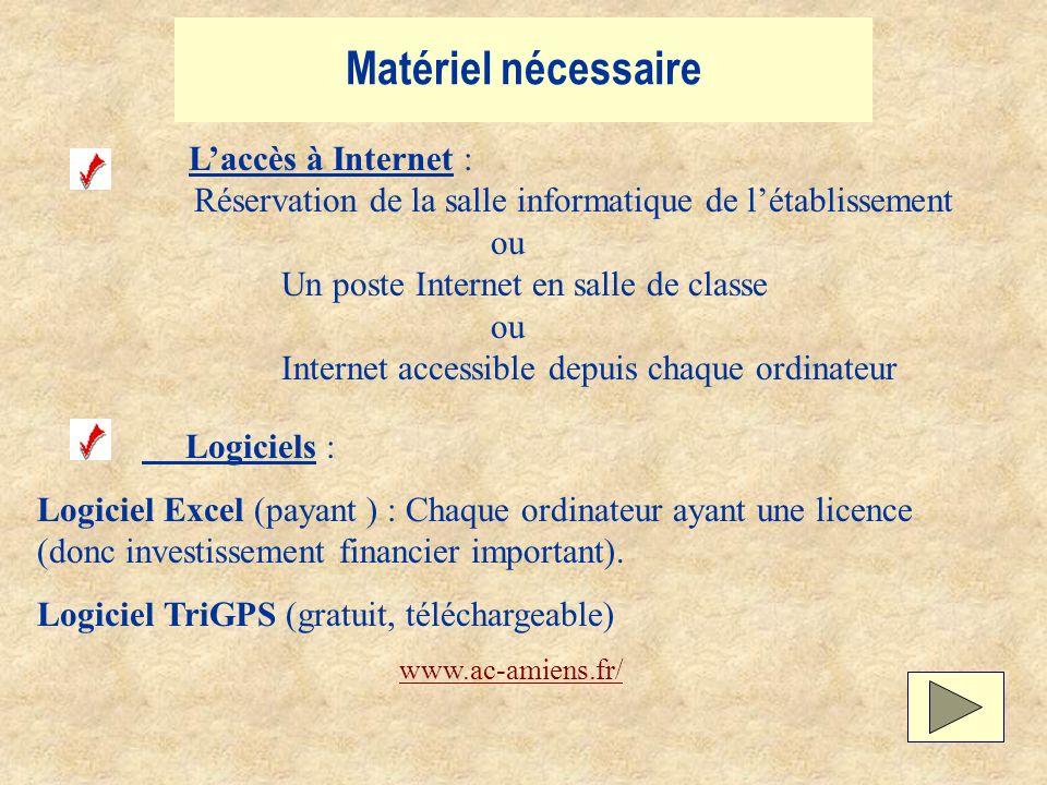 Matériel nécessaire Laccès à Internet : Réservation de la salle informatique de létablissement ou Un poste Internet en salle de classe ou Internet acc