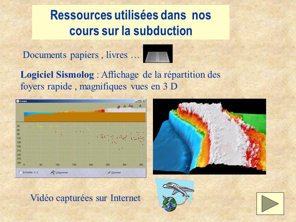 Ressources utilisées dans nos cours sur la subduction Documents papiers, livres … Logiciel Sismolog : Affichage de la répartition des foyers rapide, m
