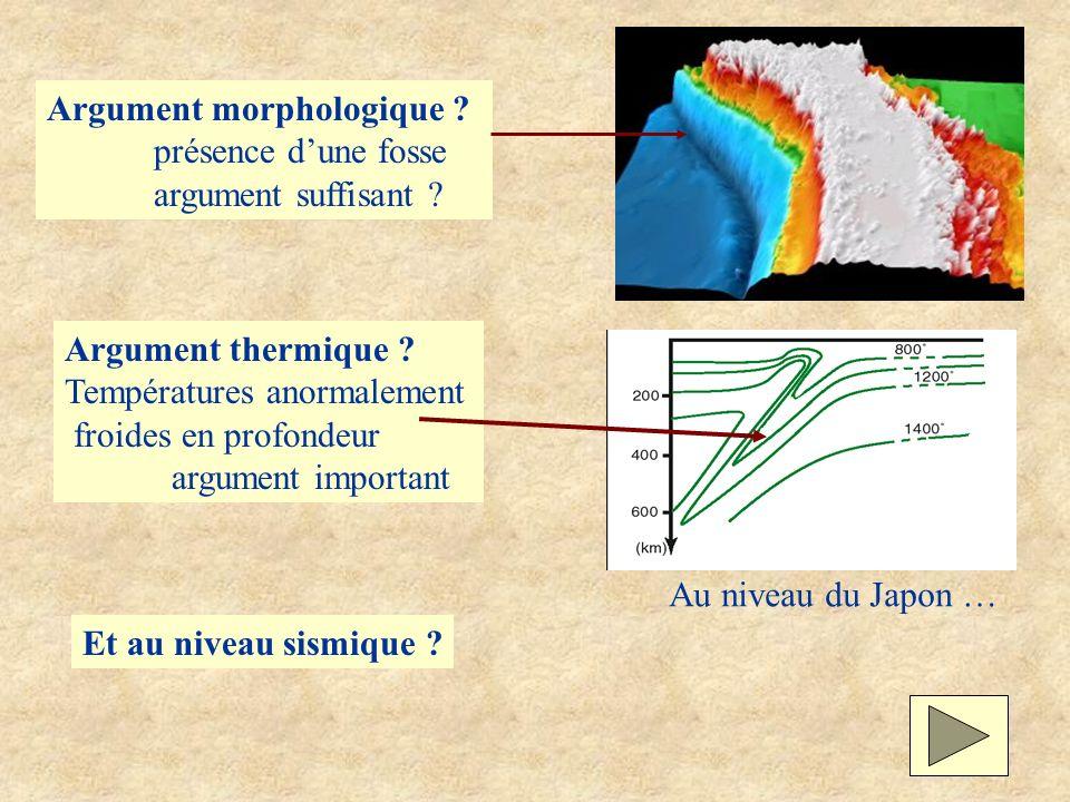Argument morphologique ? présence dune fosse argument suffisant ? Argument thermique ? Températures anormalement froides en profondeur argument import