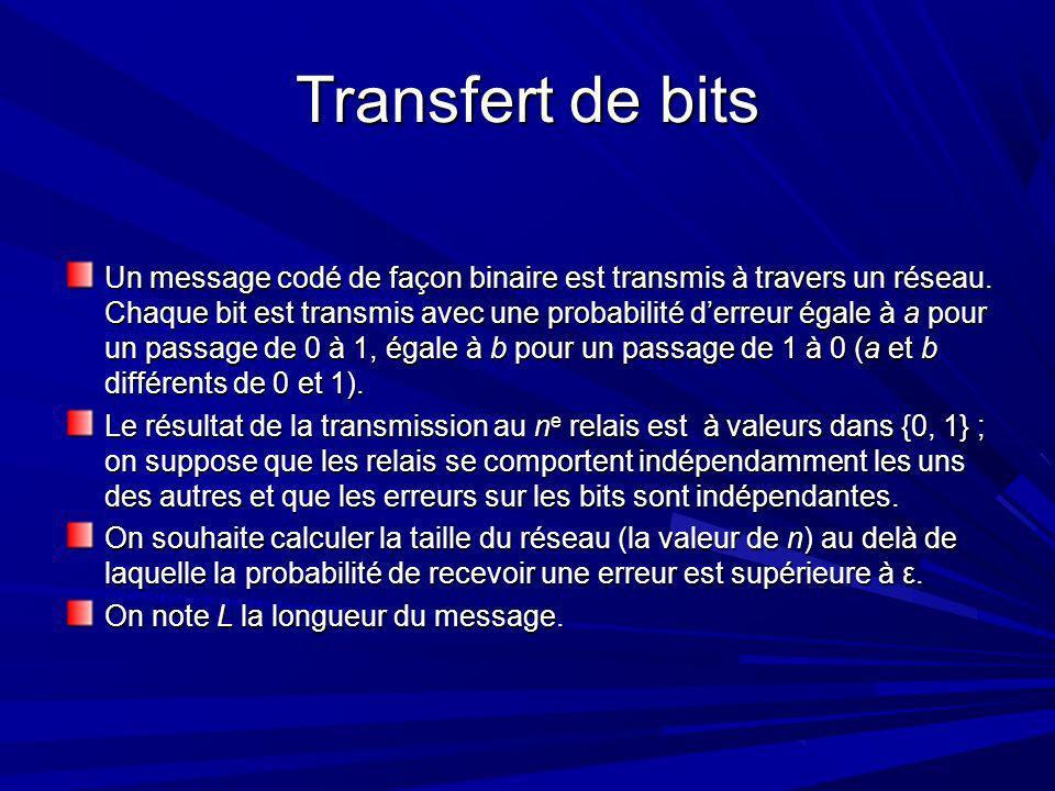 Transfert de bits Un message codé de façon binaire est transmis à travers un réseau.