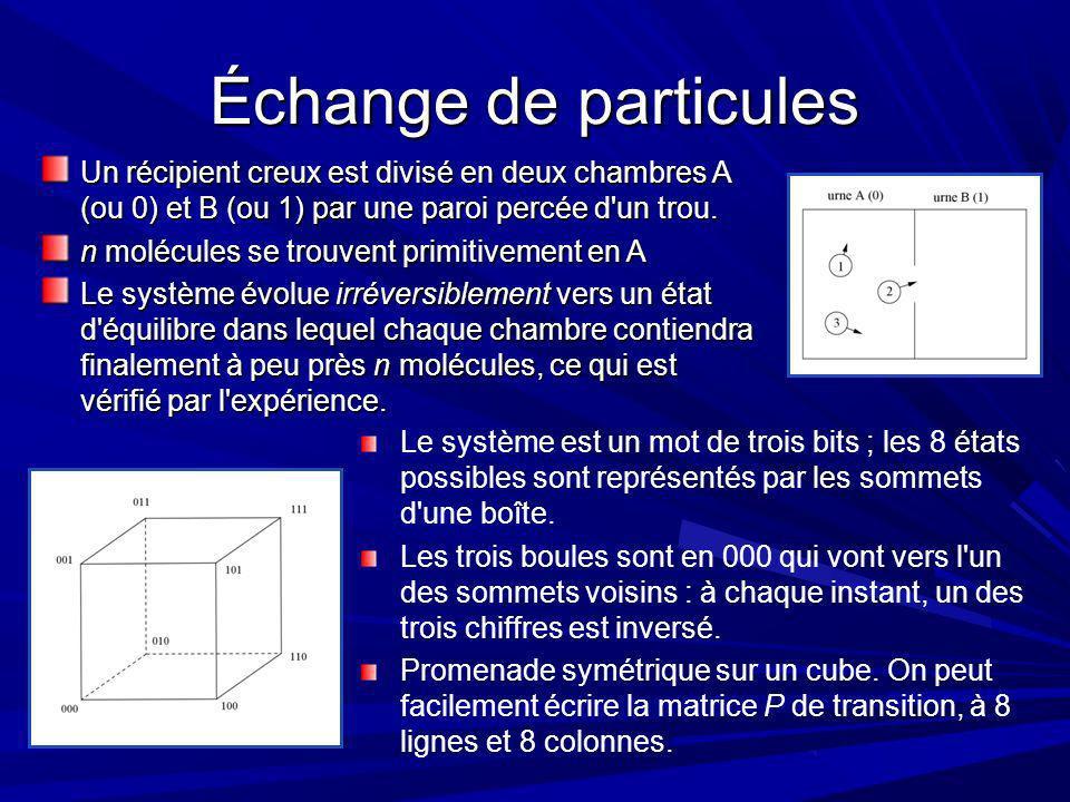 Échange de particules Un récipient creux est divisé en deux chambres A (ou 0) et B (ou 1) par une paroi percée d un trou.