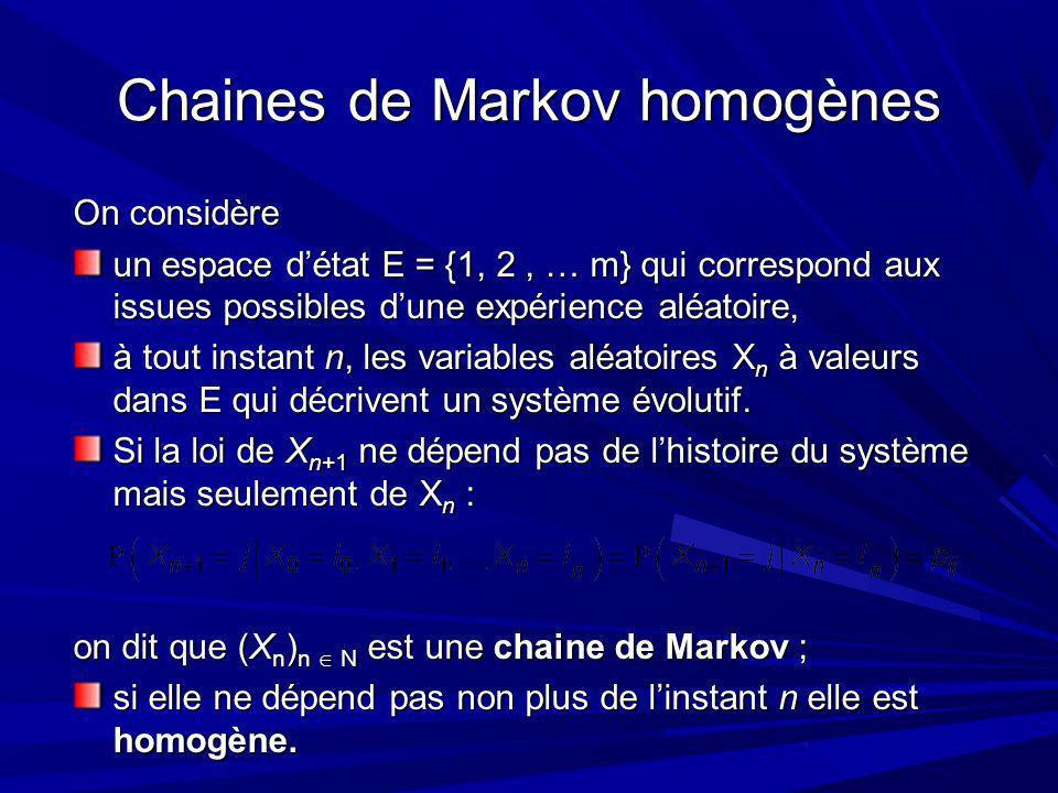 Chaines de Markov homogènes On considère un espace détat E = {1, 2, … m} qui correspond aux issues possibles dune expérience aléatoire, à tout instant n, les variables aléatoires X n à valeurs dans E qui décrivent un système évolutif.