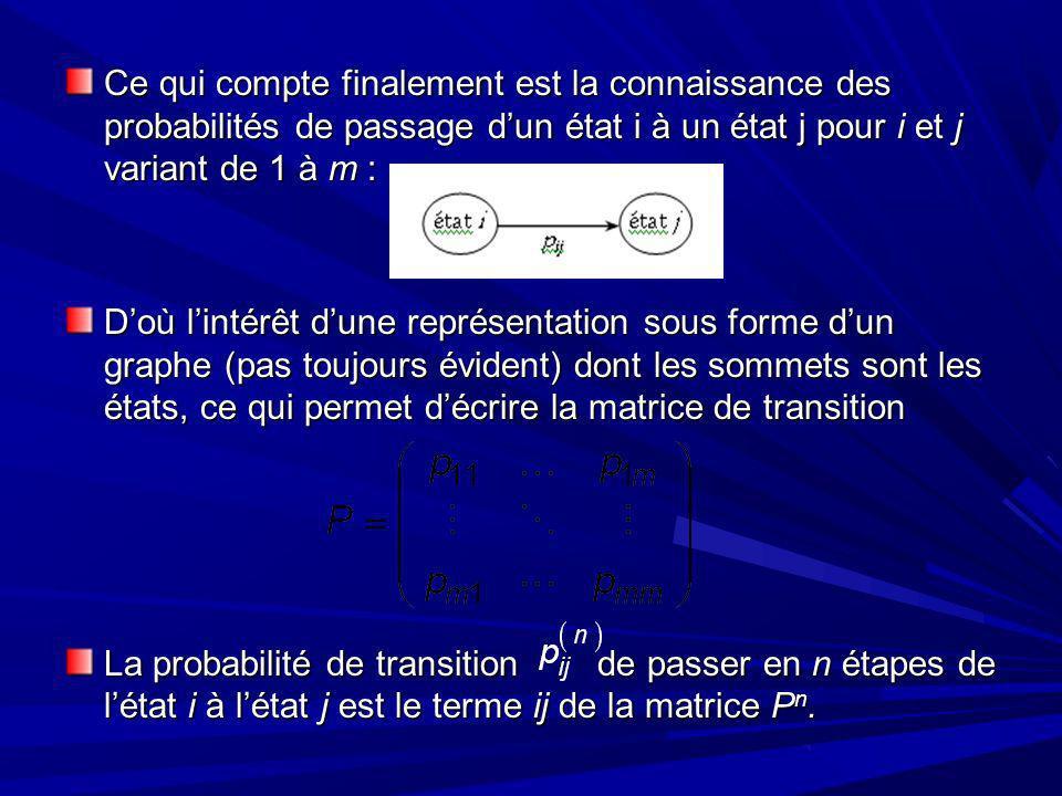 Ce qui compte finalement est la connaissance des probabilités de passage dun état i à un état j pour i et j variant de 1 à m : Doù lintérêt dune représentation sous forme dun graphe (pas toujours évident) dont les sommets sont les états, ce qui permet décrire la matrice de transition La probabilité de transition de passer en n étapes de létat i à létat j est le terme ij de la matrice P n.