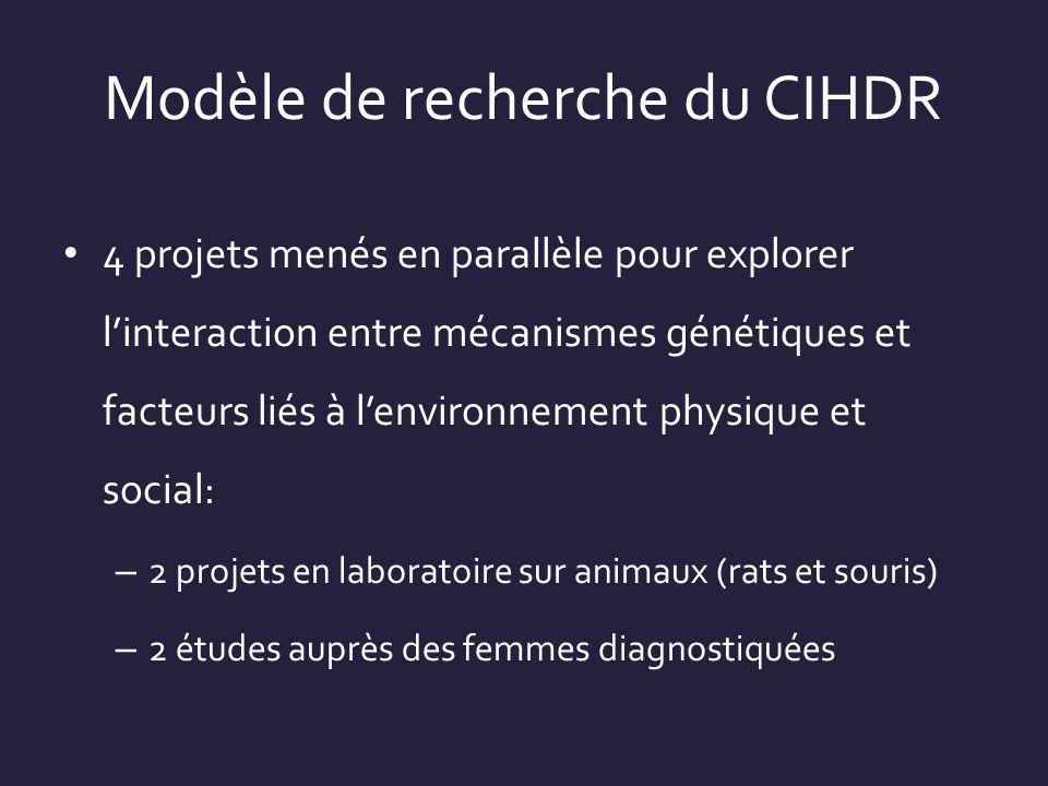 Modèle de recherche du CIHDR 4 projets menés en parallèle pour explorer linteraction entre mécanismes génétiques et facteurs liés à lenvironnement phy