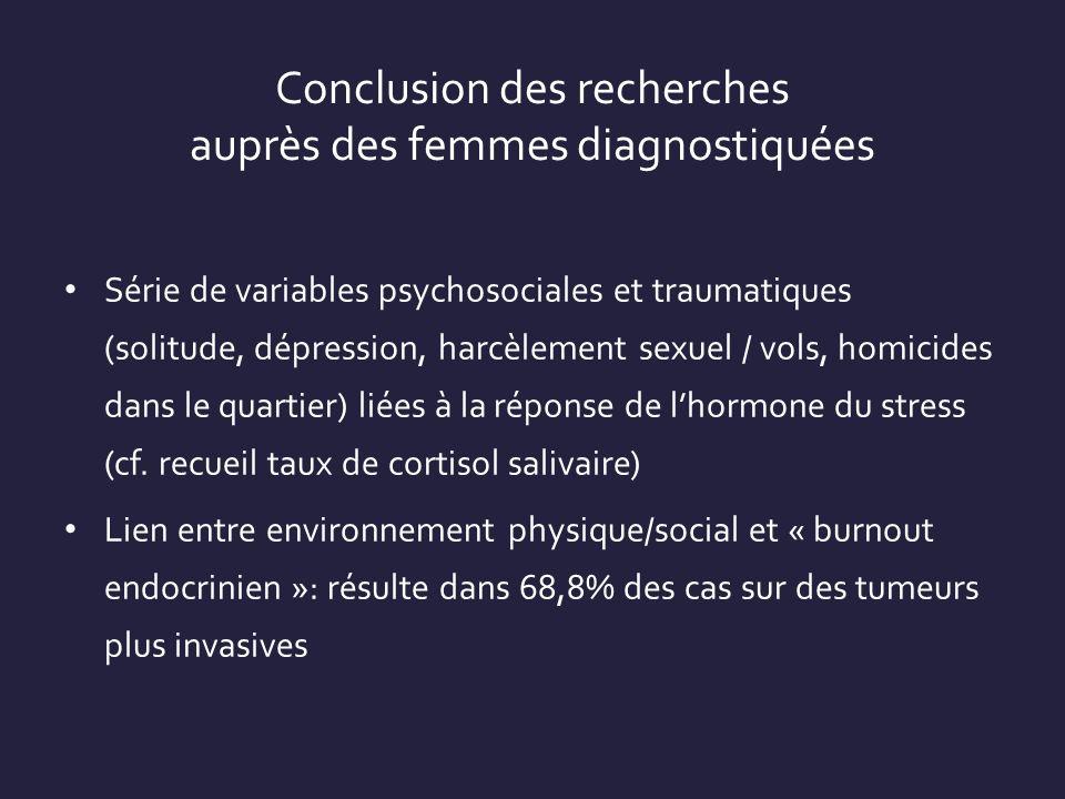 Conclusion des recherches auprès des femmes diagnostiquées Série de variables psychosociales et traumatiques (solitude, dépression, harcèlement sexuel