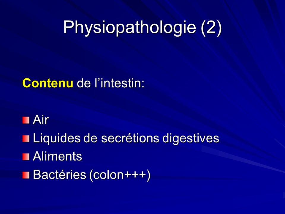 Physiopathologie (2) Contenu de lintestin: Air Liquides de secrétions digestives Aliments Bactéries (colon+++)