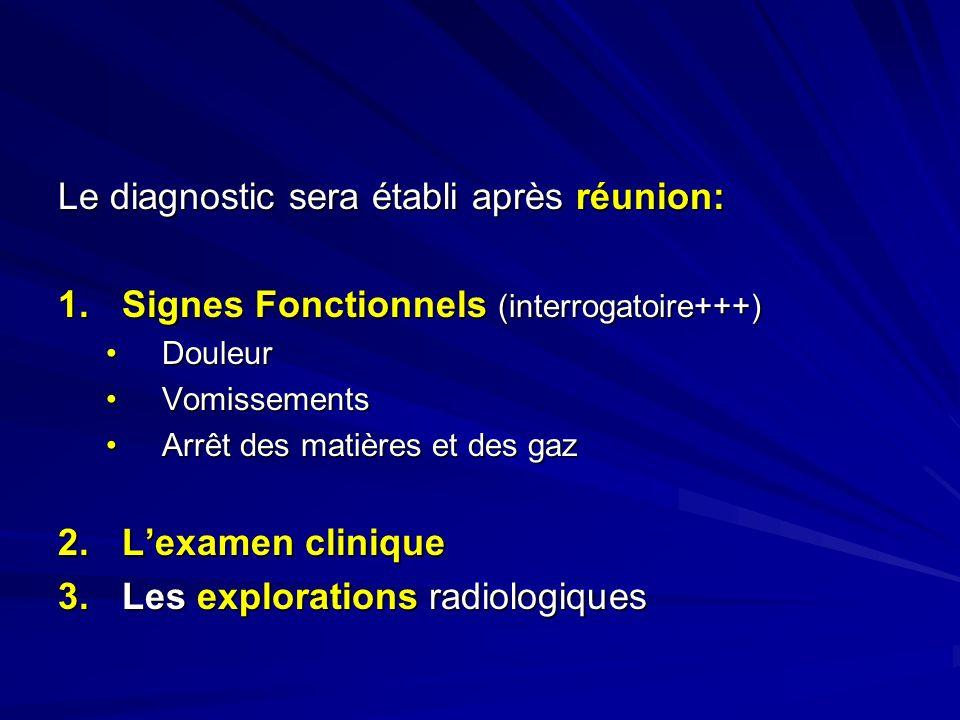 Le diagnostic sera établi après réunion: 1.Signes Fonctionnels (interrogatoire+++) DouleurDouleur VomissementsVomissements Arrêt des matières et des g