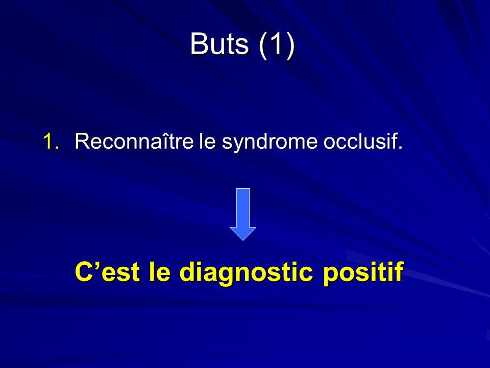 Buts (1) 1.Reconnaître le syndrome occlusif. Cest le diagnostic positif