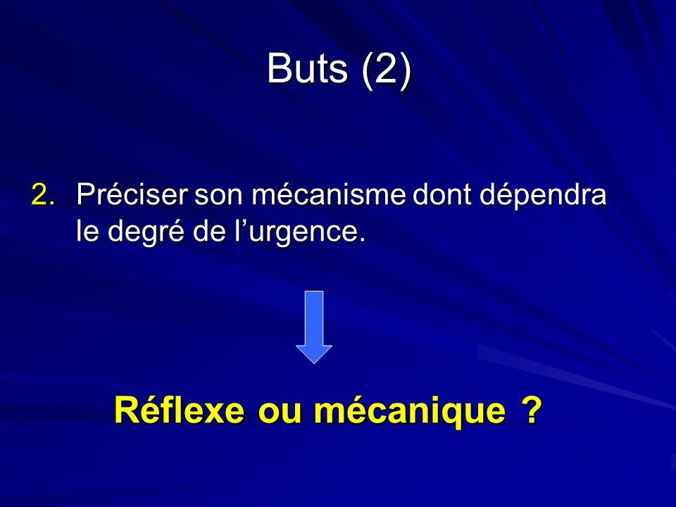 Buts (2) 2.Préciser son mécanisme dont dépendra le degré de lurgence. Réflexe ou mécanique ?