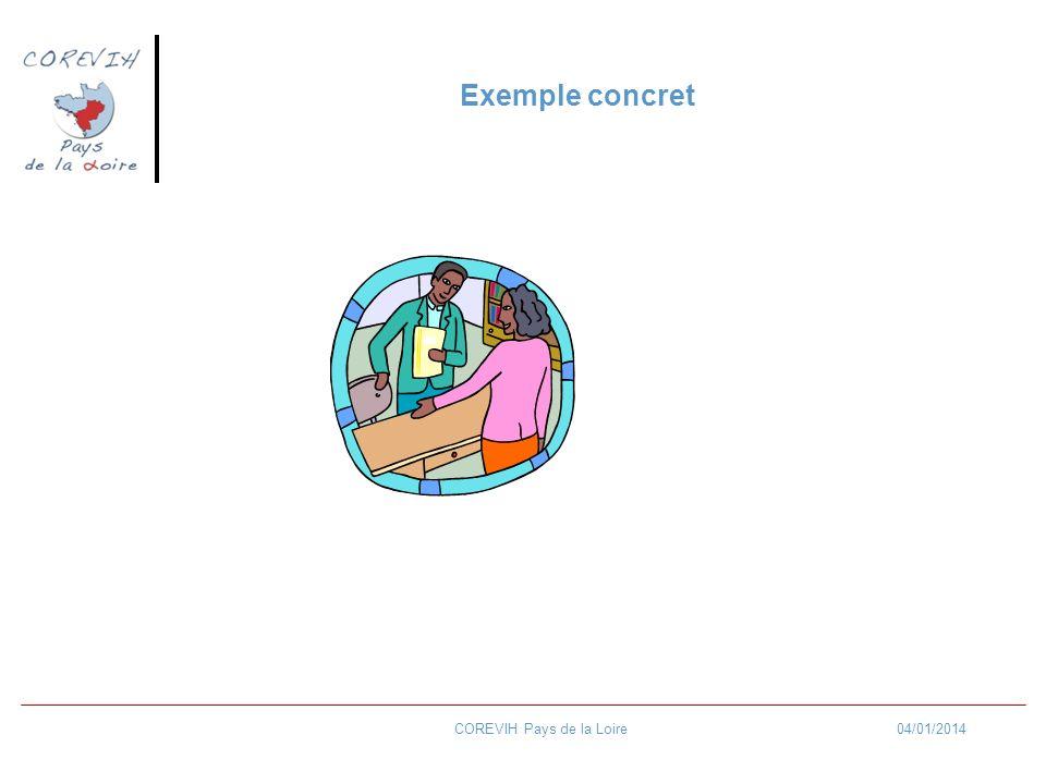 04/01/2014COREVIH Pays de la Loire Exemple concret