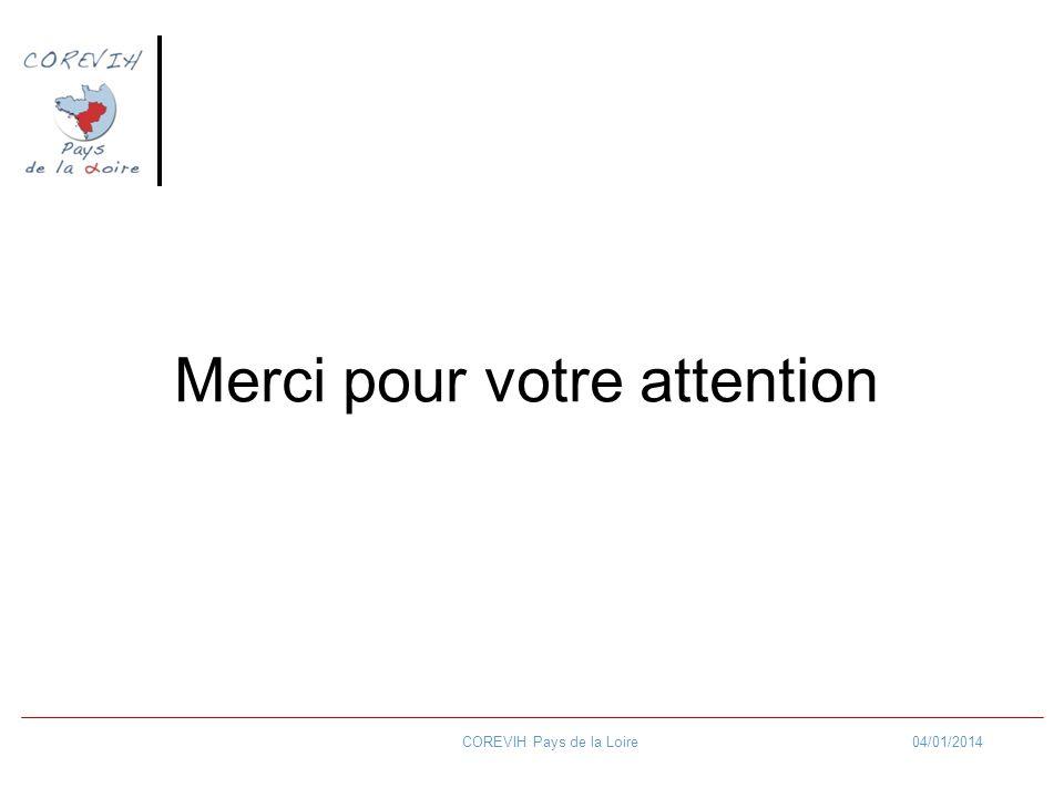 Merci pour votre attention 04/01/2014COREVIH Pays de la Loire