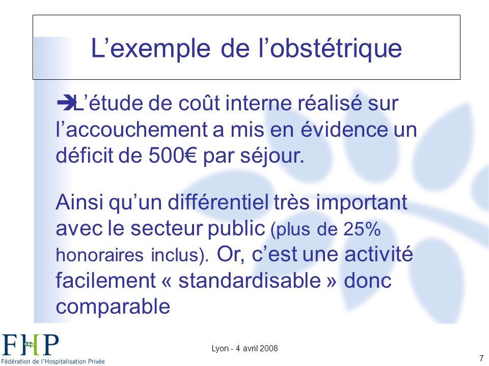 Lyon - 4 avril 2008 7 Létude de coût interne réalisé sur laccouchement a mis en évidence un déficit de 500 par séjour.