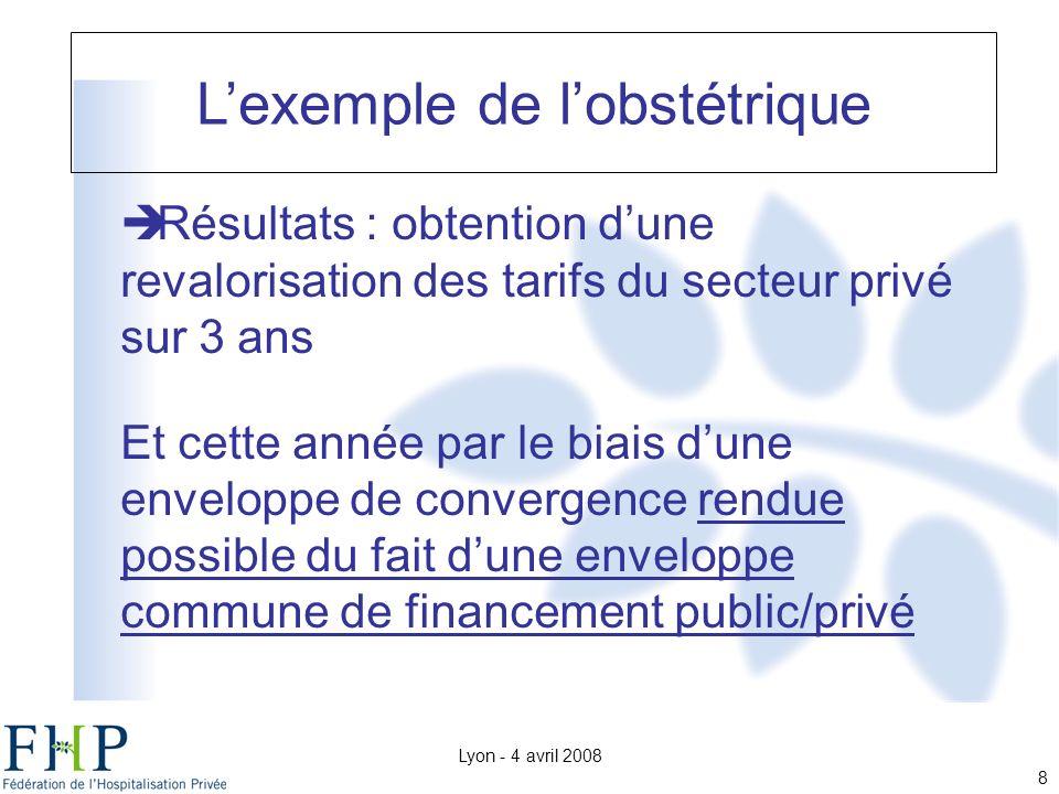 Lyon - 4 avril 2008 8 Résultats : obtention dune revalorisation des tarifs du secteur privé sur 3 ans Et cette année par le biais dune enveloppe de convergence rendue possible du fait dune enveloppe commune de financement public/privé Lexemple de lobstétrique