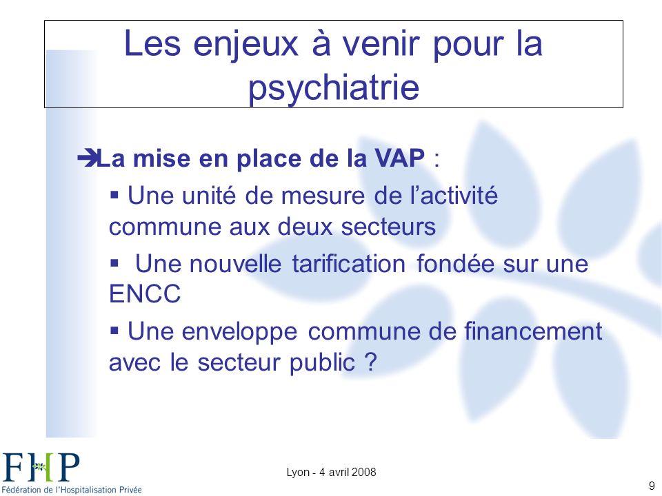 Lyon - 4 avril 2008 9 La mise en place de la VAP : Une unité de mesure de lactivité commune aux deux secteurs Une nouvelle tarification fondée sur une ENCC Une enveloppe commune de financement avec le secteur public .