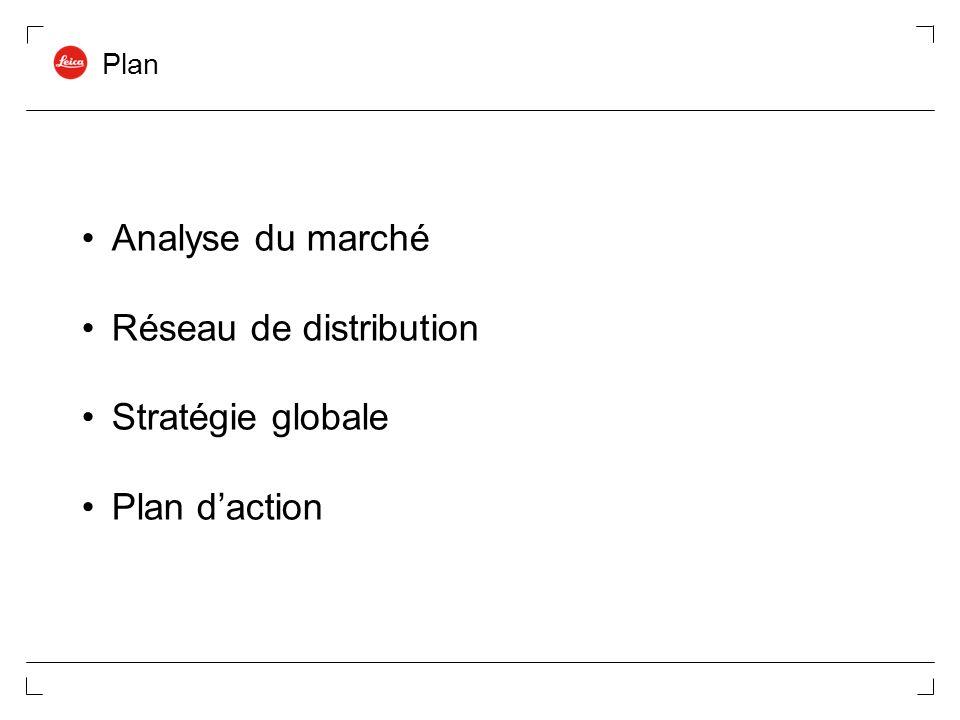 Plan Central Shutter Analyse du marché Réseau de distribution Stratégie globale Plan daction