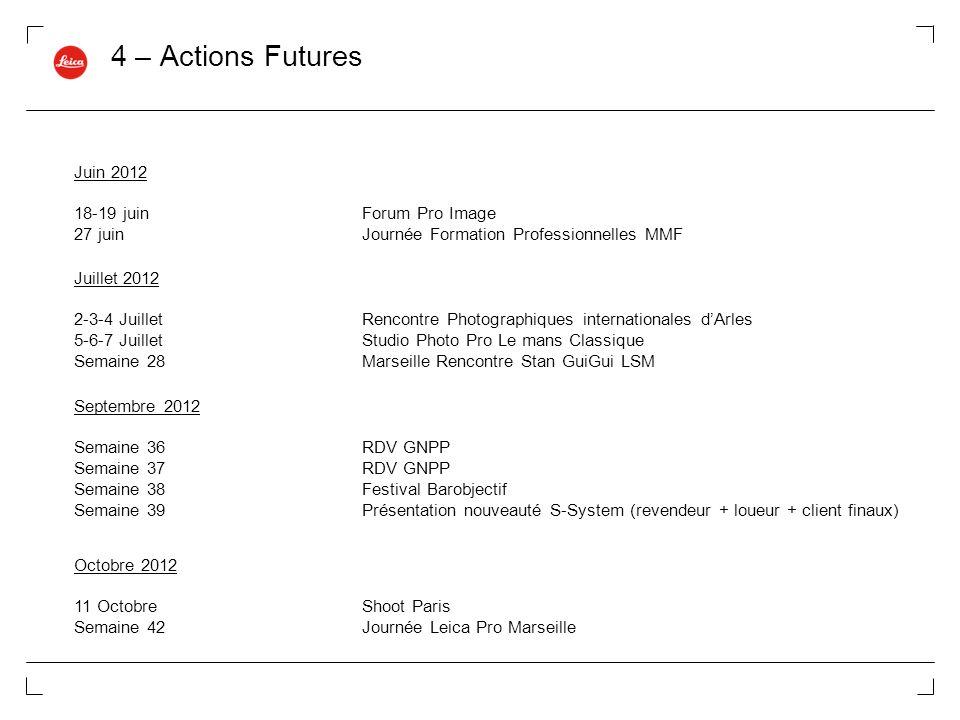 4 – Actions Futures Juin 2012 18-19 juinForum Pro Image 27 juin Journée Formation Professionnelles MMF Juillet 2012 2-3-4 JuilletRencontre Photographi
