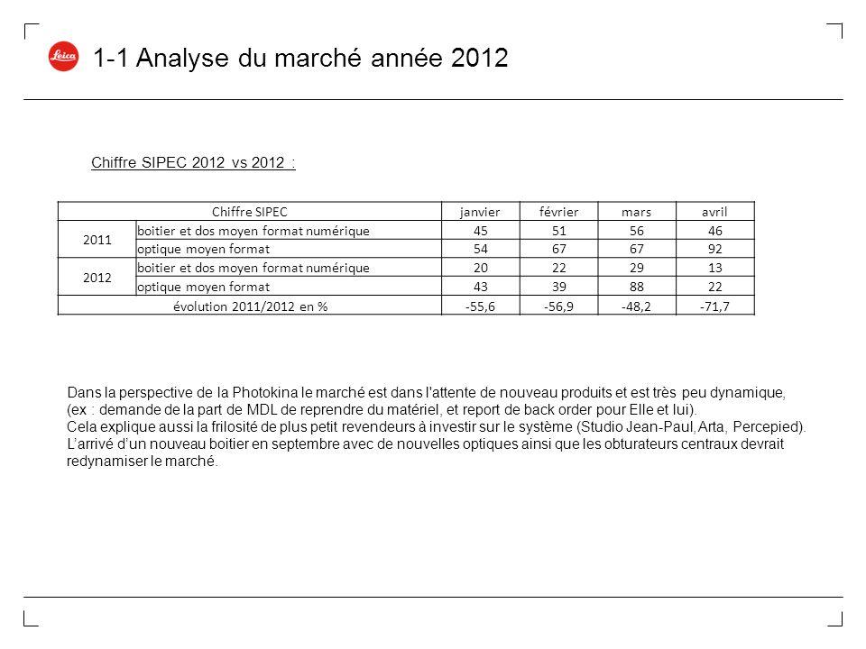 Chiffre SIPEC janvierfévriermarsavril 2011 boitier et dos moyen format numérique45515646 optique moyen format5467 92 2012 boitier et dos moyen format