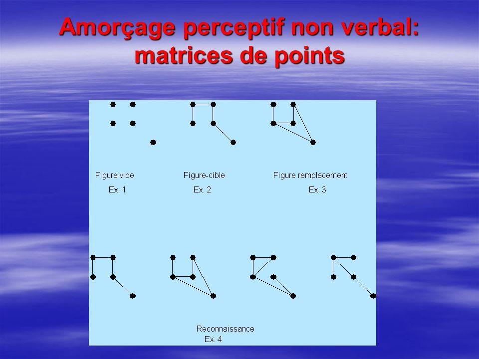 Amorçage perceptif non verbal: matrices de points