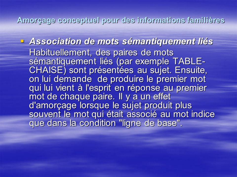 Amorçage conceptuel pour des informations familières Association de mots sémantiquement liés Association de mots sémantiquement liés Habituellement, d