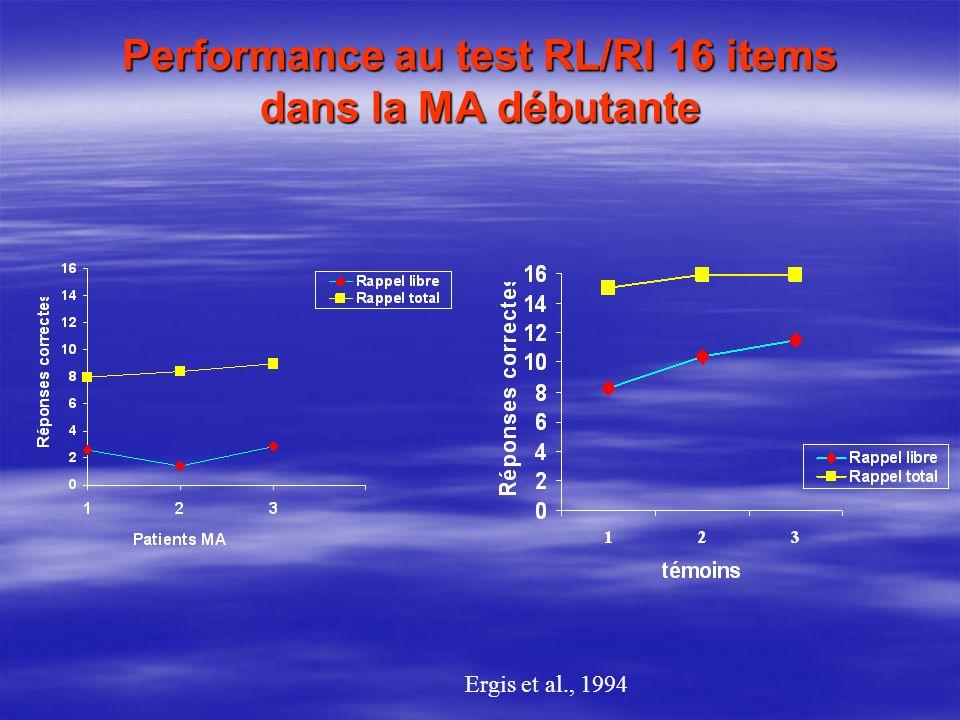 Performance au test RL/RI 16 items dans la MA débutante Ergis et al., 1994