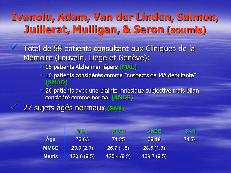 Ivanoiu, Adam, Van der Linden, Salmon, Juillerat, Mulligan, & Seron (soumis) Total de 58 patients consultant aux Cliniques de la Mémoire (Louvain, Liè