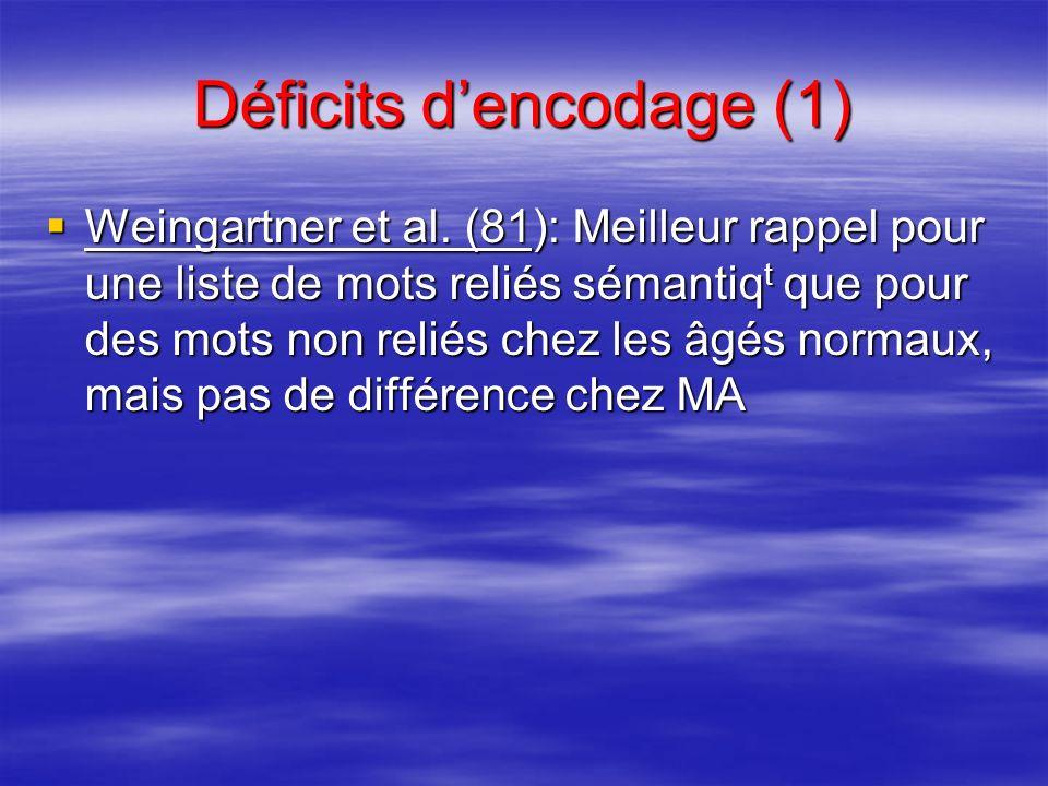 Déficits dencodage (1) Weingartner et al. (81): Meilleur rappel pour une liste de mots reliés sémantiq t que pour des mots non reliés chez les âgés no
