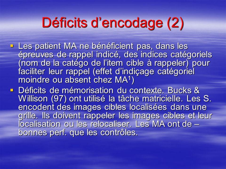 Déficits dencodage (2) Les patient MA ne bénéficient pas, dans les épreuves de rappel indicé, des indices catégoriels (nom de la catégo de litem cible