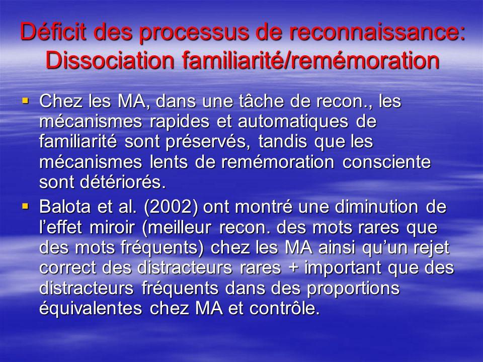 Déficit des processus de reconnaissance: Dissociation familiarité/remémoration Chez les MA, dans une tâche de recon., les mécanismes rapides et automa