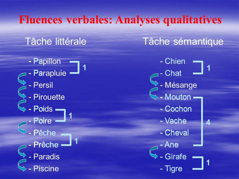 Tâche littérale Tâche sémantique - Papillon- Chien - Parapluie- Chat - Persil- Mésange - Pirouette- Mouton - Poids- Cochon - Poire - Vache - Pêche- Ch