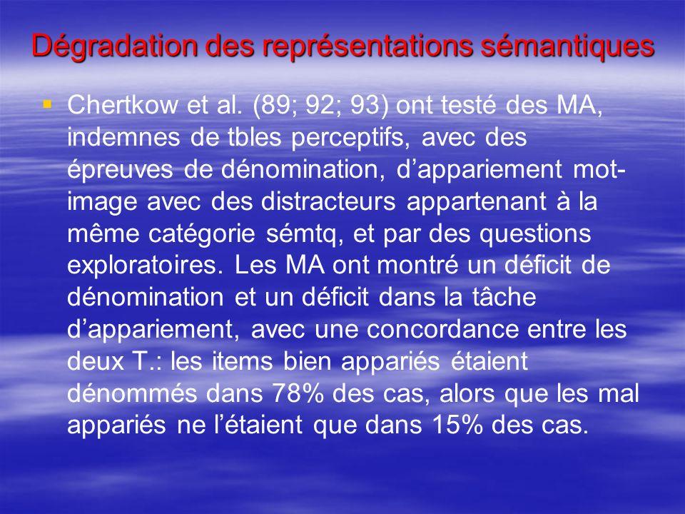 Dégradation des représentations sémantiques Chertkow et al. (89; 92; 93) ont testé des MA, indemnes de tbles perceptifs, avec des épreuves de dénomina