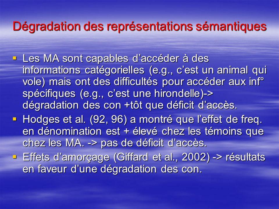 Dégradation des représentations sémantiques Les MA sont capables daccéder à des informations catégorielles (e.g., cest un animal qui vole) mais ont de