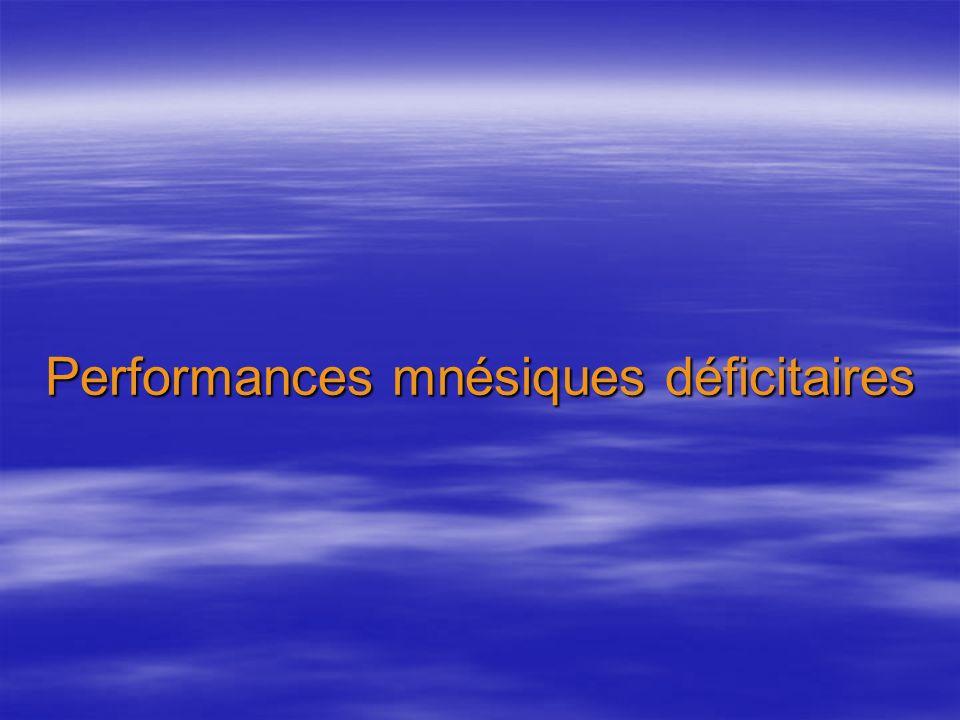 California Verbal Learning Test (CVLT) 16 mots appartenant à 4 catégories différentes 16 mots appartenant à 4 catégories différentes 5 essais apprentissage 5 essais apprentissage Liste interférente Liste interférente RL et RI RL et RI Rappel différé Rappel différé Reconnaissance Reconnaissance
