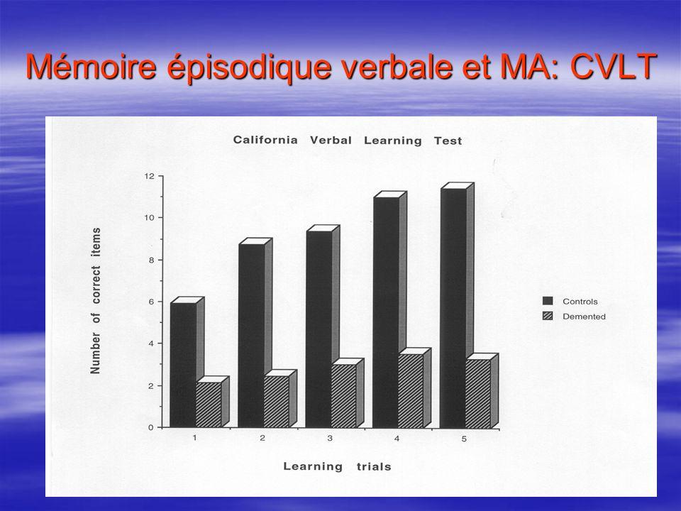 Résultats: Tour de Hanoï Lapprentissage de procédures cognitives est perturbé dans la MA.