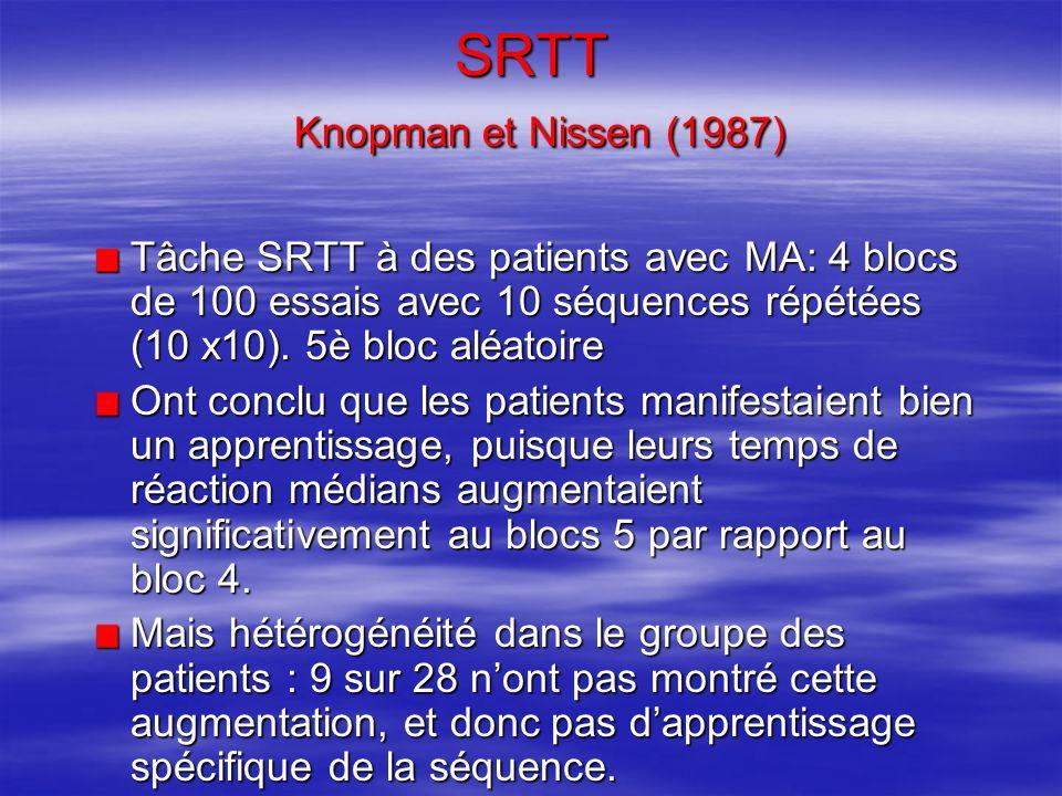 SRTT Knopman et Nissen (1987) Tâche SRTT à des patients avec MA: 4 blocs de 100 essais avec 10 séquences répétées (10 x10). 5è bloc aléatoire Ont conc