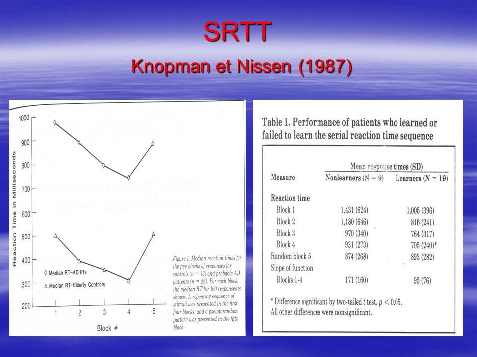 SRTT Knopman et Nissen (1987)