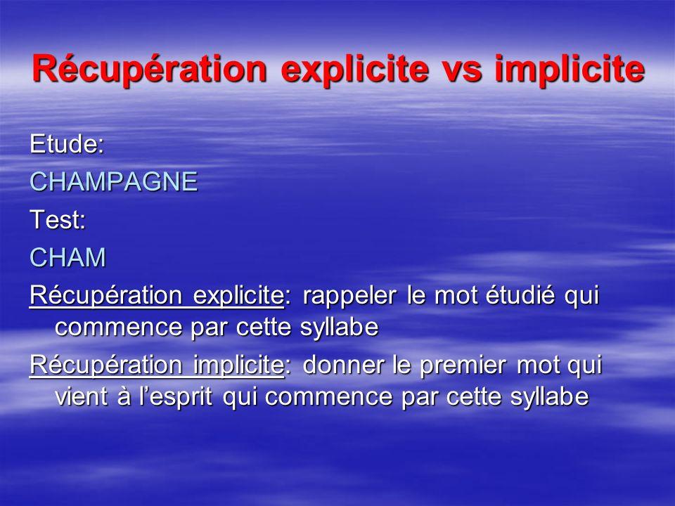 Récupération explicite vs implicite Etude:CHAMPAGNETest:CHAM Récupération explicite: rappeler le mot étudié qui commence par cette syllabe Récupératio