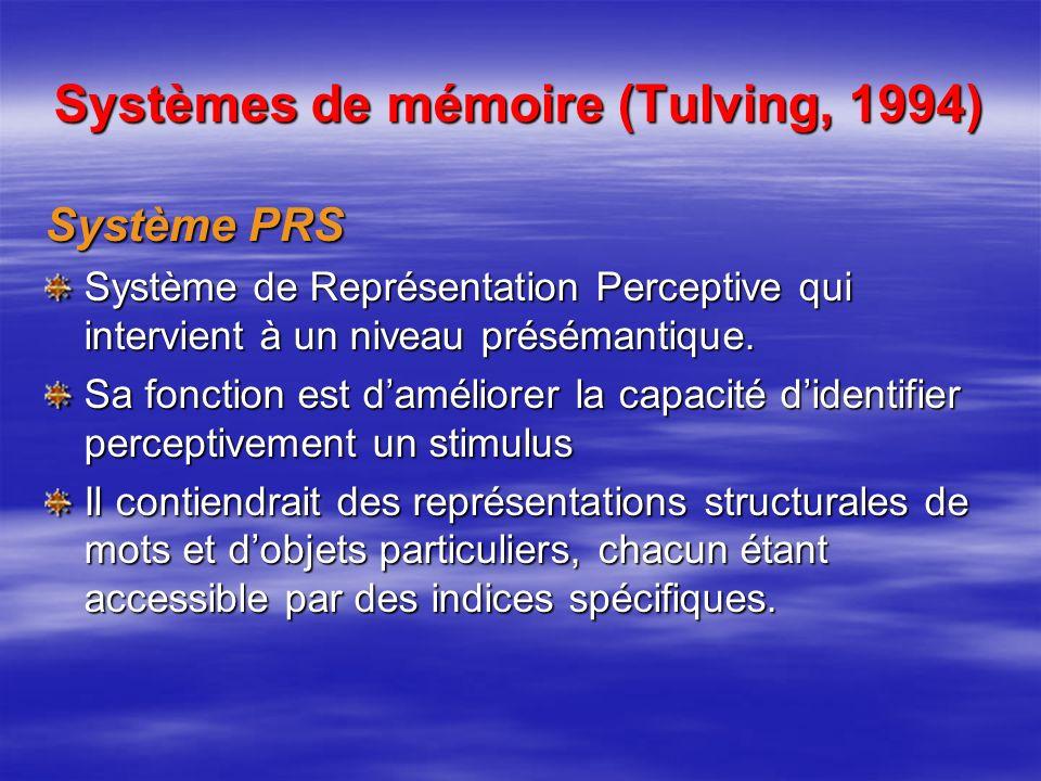 Systèmes de mémoire (Tulving, 1994) Système PRS Système de Représentation Perceptive qui intervient à un niveau présémantique. Sa fonction est damélio
