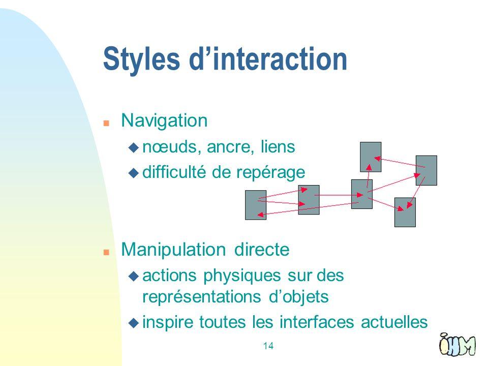 14 Styles dinteraction n Navigation u nœuds, ancre, liens u difficulté de repérage n Manipulation directe u actions physiques sur des représentations dobjets u inspire toutes les interfaces actuelles