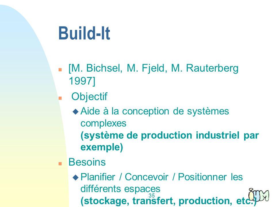 35 Build-It n [M. Bichsel, M. Fjeld, M.