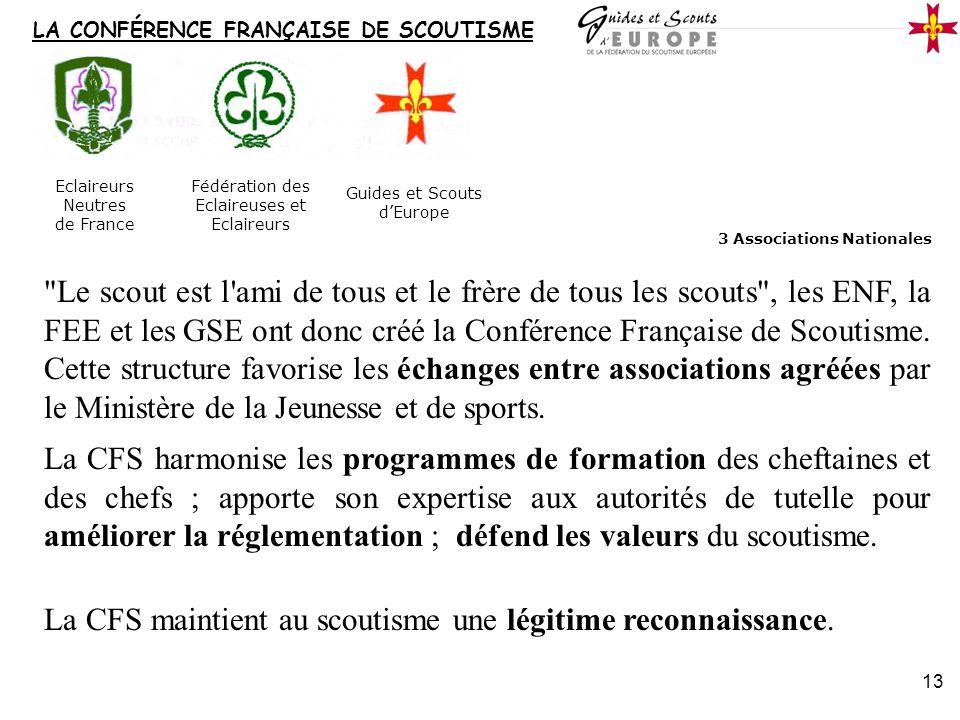 13 LA CONFÉRENCE FRANÇAISE DE SCOUTISME 3 Associations Nationales