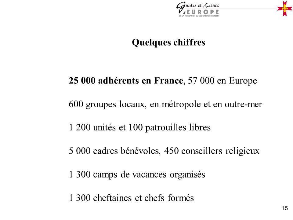 15 Quelques chiffres 25 000 adhérents en France, 57 000 en Europe 600 groupes locaux, en métropole et en outre-mer 1 200 unités et 100 patrouilles lib