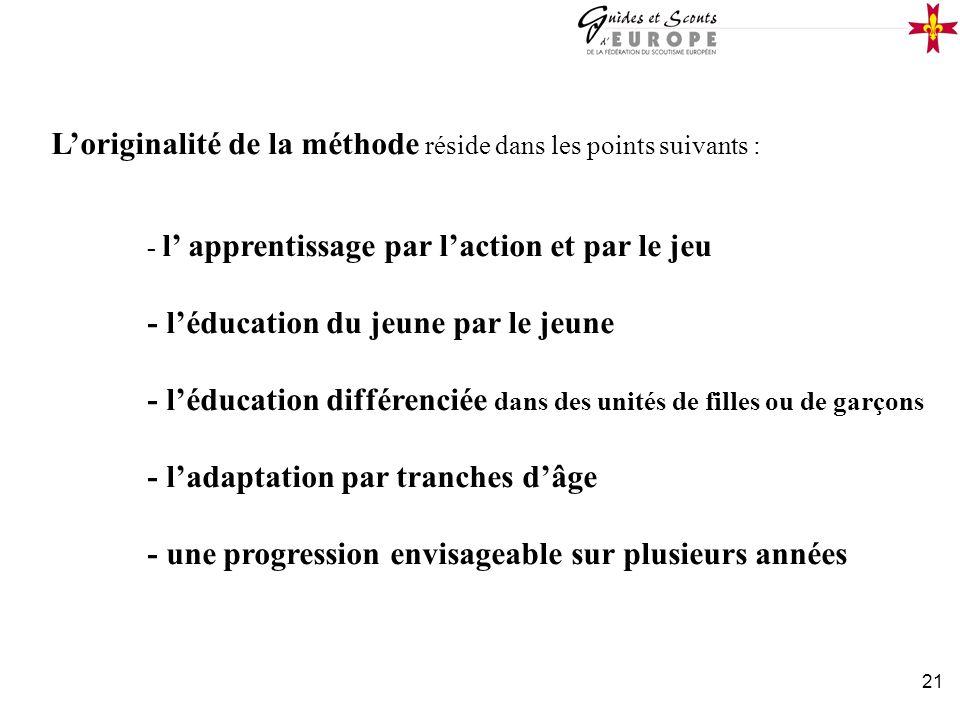 21 Loriginalité de la méthode réside dans les points suivants : - l apprentissage par laction et par le jeu - léducation du jeune par le jeune - léduc