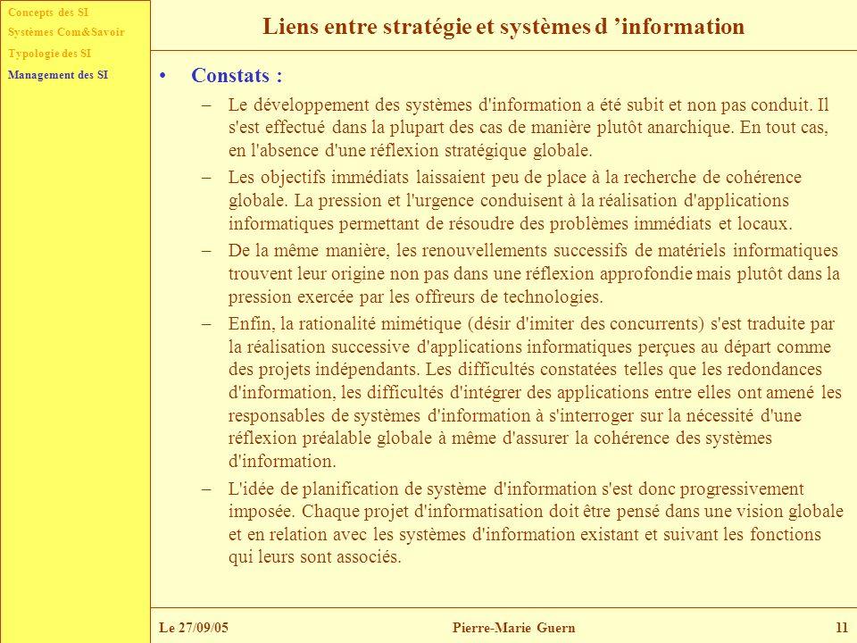 Concepts des SI Typologie des SI Management des SI Systèmes Com&Savoir Le 27/09/05Pierre-Marie Guern11 Liens entre stratégie et systèmes d information