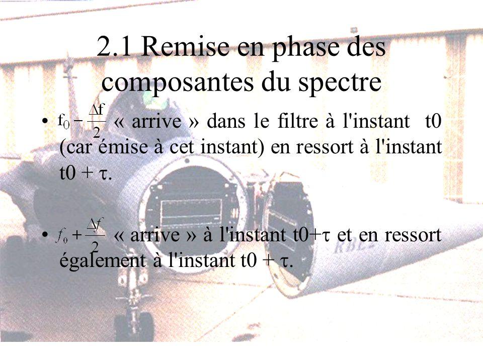 2.1 Remise en phase des composantes du spectre « arrive » dans le filtre à l'instant t0 (car émise à cet instant) en ressort à l'instant t0 + « arrive
