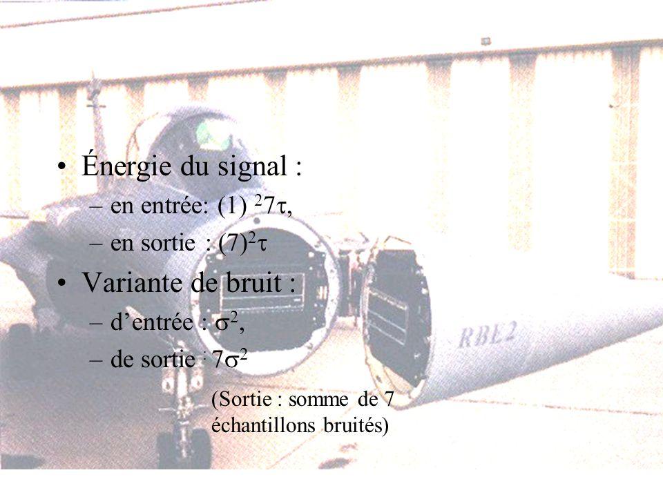 Énergie du signal : –en entrée: (1) 2 7, –en sortie : (7) 2 Variante de bruit : –dentrée : 2, –de sortie : 7 2 (Sortie : somme de 7 échantillons bruit
