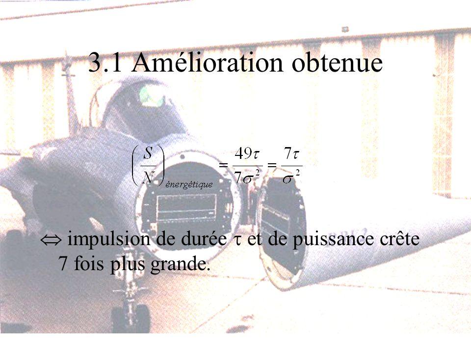 3.1 Amélioration obtenue impulsion de durée et de puissance crête 7 fois plus grande.