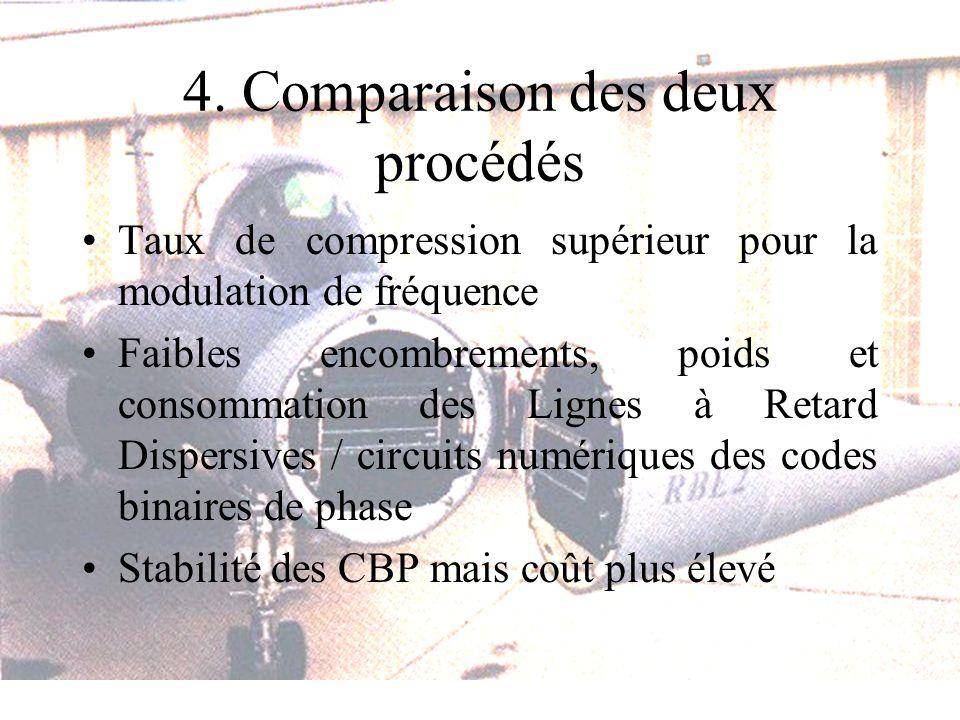 4. Comparaison des deux procédés Taux de compression supérieur pour la modulation de fréquence Faibles encombrements, poids et consommation des Lignes